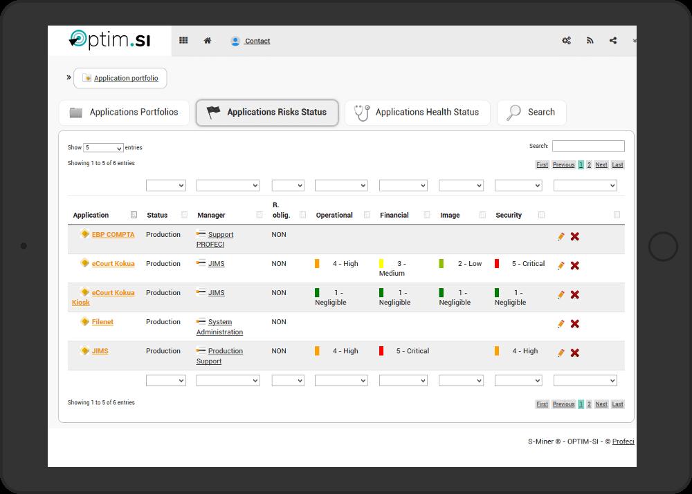 tableau de bord logiciel Optim-SI APM